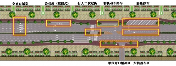3设计合理的道路横断面示意图