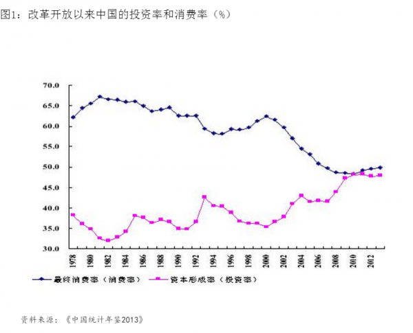 论人本型经济结构——对中国新阶段结构转型战略的