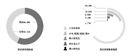 人口统计学变量_中国人口2021总人数口是多少2021年中国人口统计数据