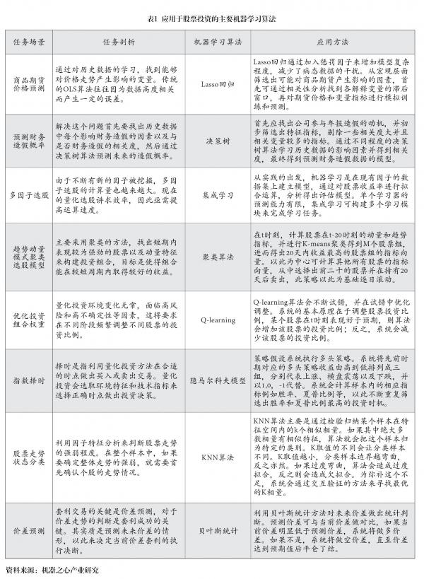 http://www.reviewcode.cn/yunjisuan/83300.html