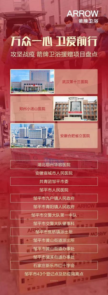 http://www.reviewcode.cn/shujuku/185656.html