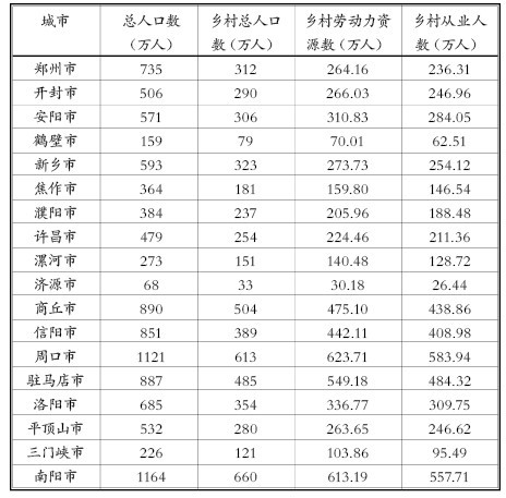 中国各省面积人口_全国各省人口分布表